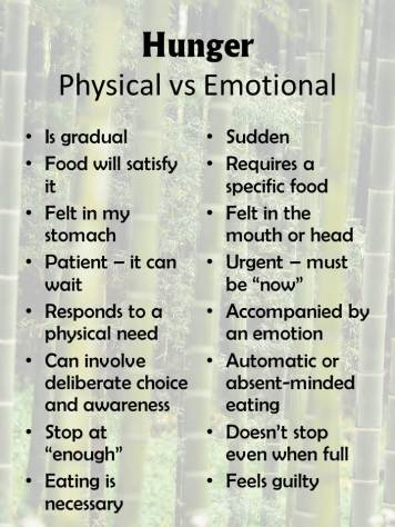 hunger, emotional, physical, food, urgent, patient, physical need, emotion, absent-minded eating, deliberate choices, awareness, mindful, enough, guilty, bloated, sleepy