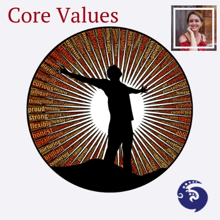Core Values, what are values, identifying values, what I stand for, purpose