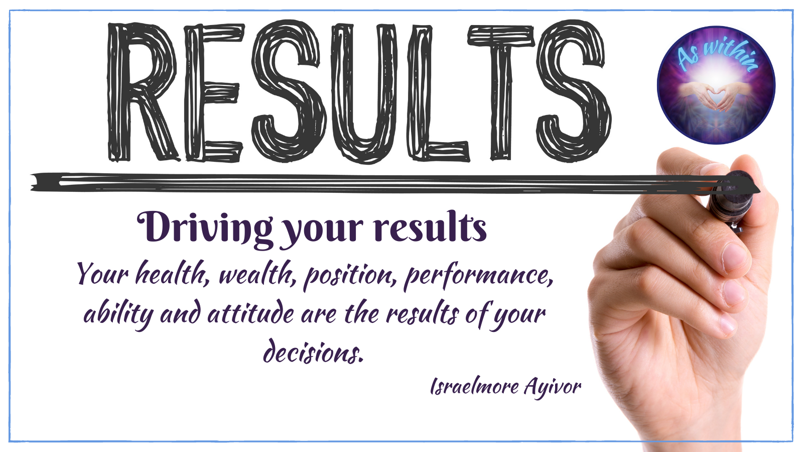 driving your results, diet and exercise, my health journey, motherhood, Your health, wealth, position, performance, ability and attitude are the results of your decisions. Israelmore Ayivor